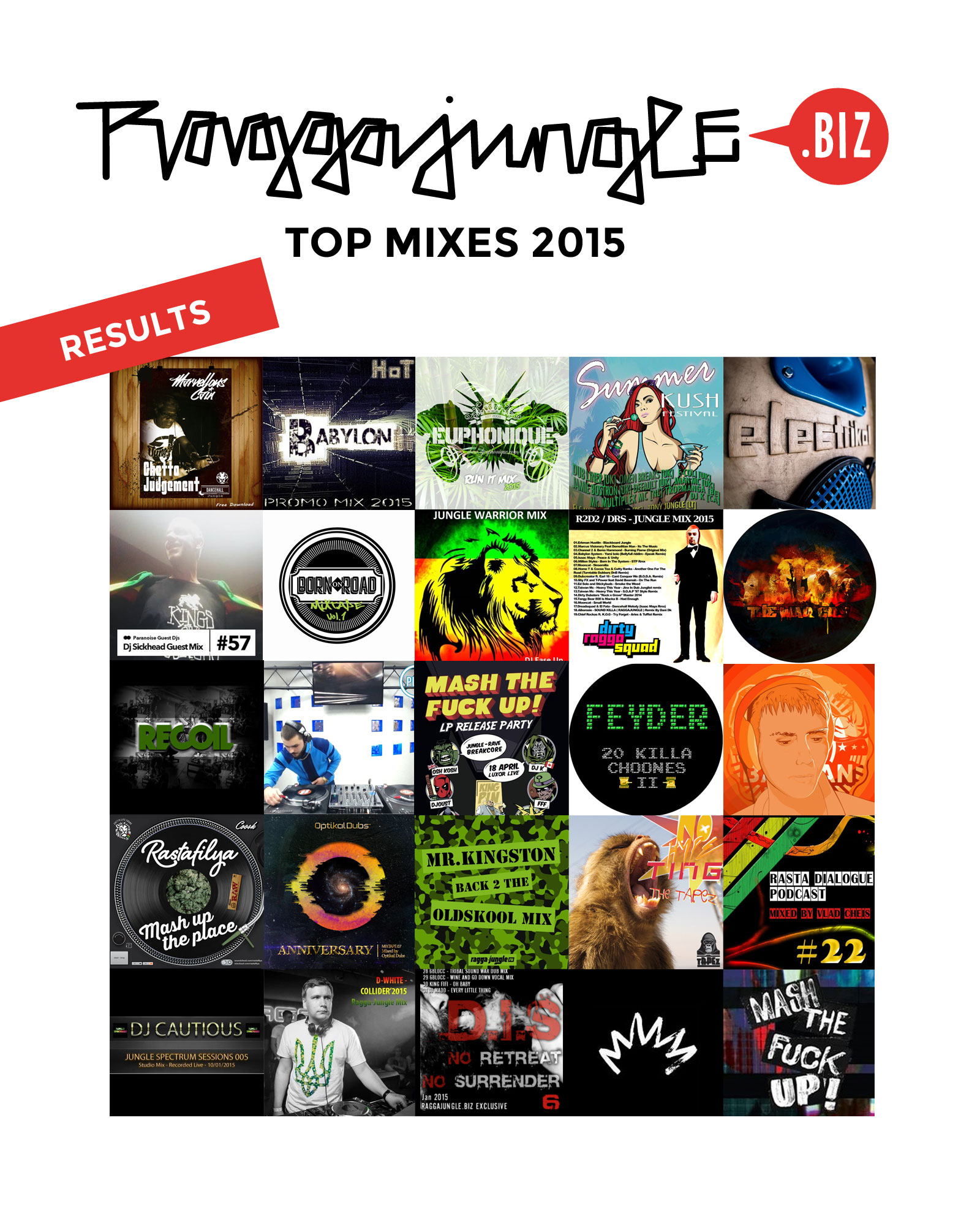 top-mixes-2015-results